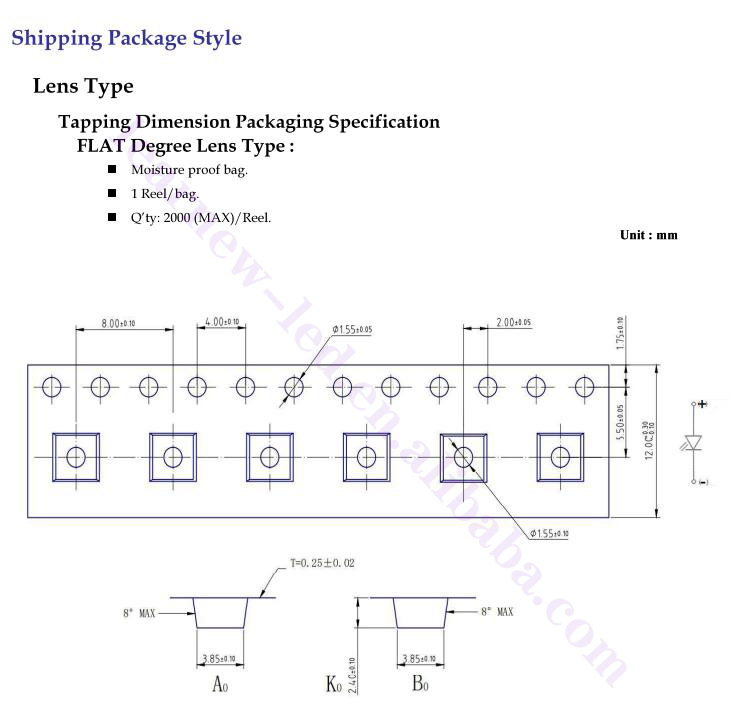 high-quality smd led chip types directly sale for promotion-13