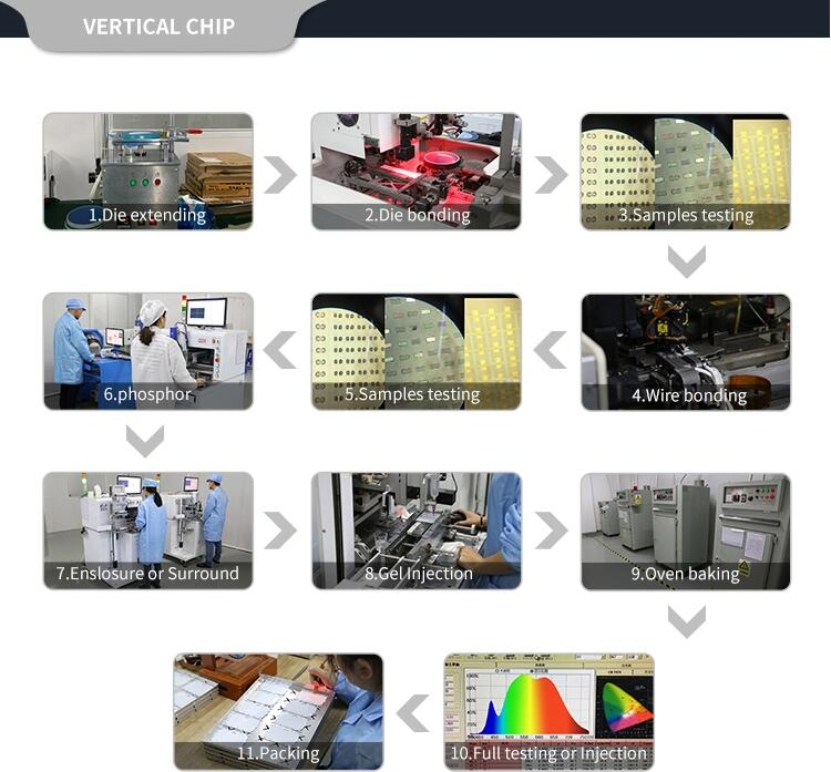 high-quality smd led chip types directly sale for promotion-17